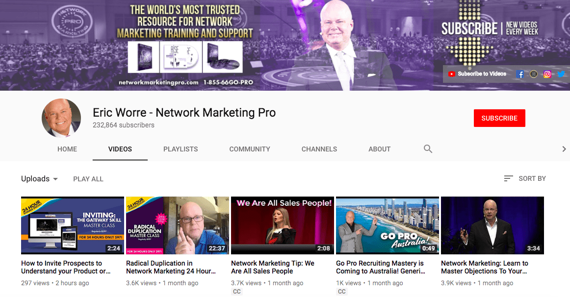 60+ YouTube Channels For Learning Digital Marketing in 2020 - yt m 14
