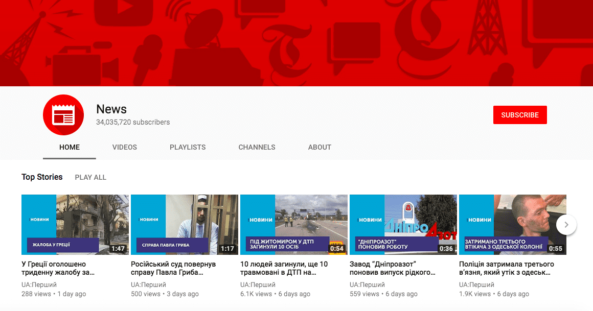 60+ YouTube Channels For Learning Digital Marketing in 2020 - yt m 20