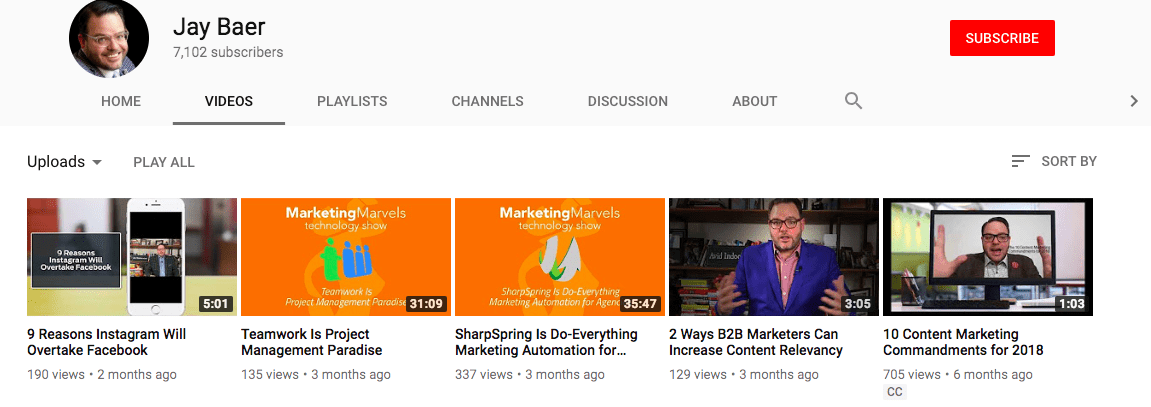 60+ YouTube Channels For Learning Digital Marketing in 2020 - yt m 22