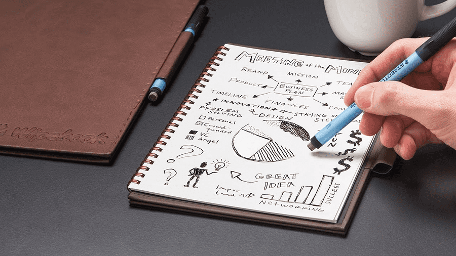 10 Steps How To Become A UX Designer. Ultimate Guide 2020 - ui ux design25