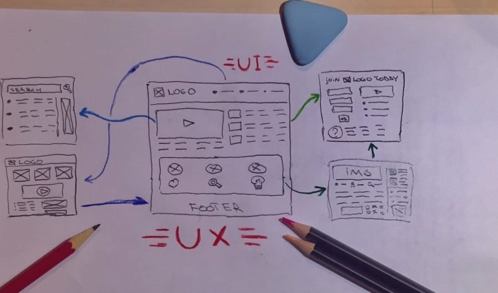 Pencils and a prototype of a new site drawn by a UX designer.