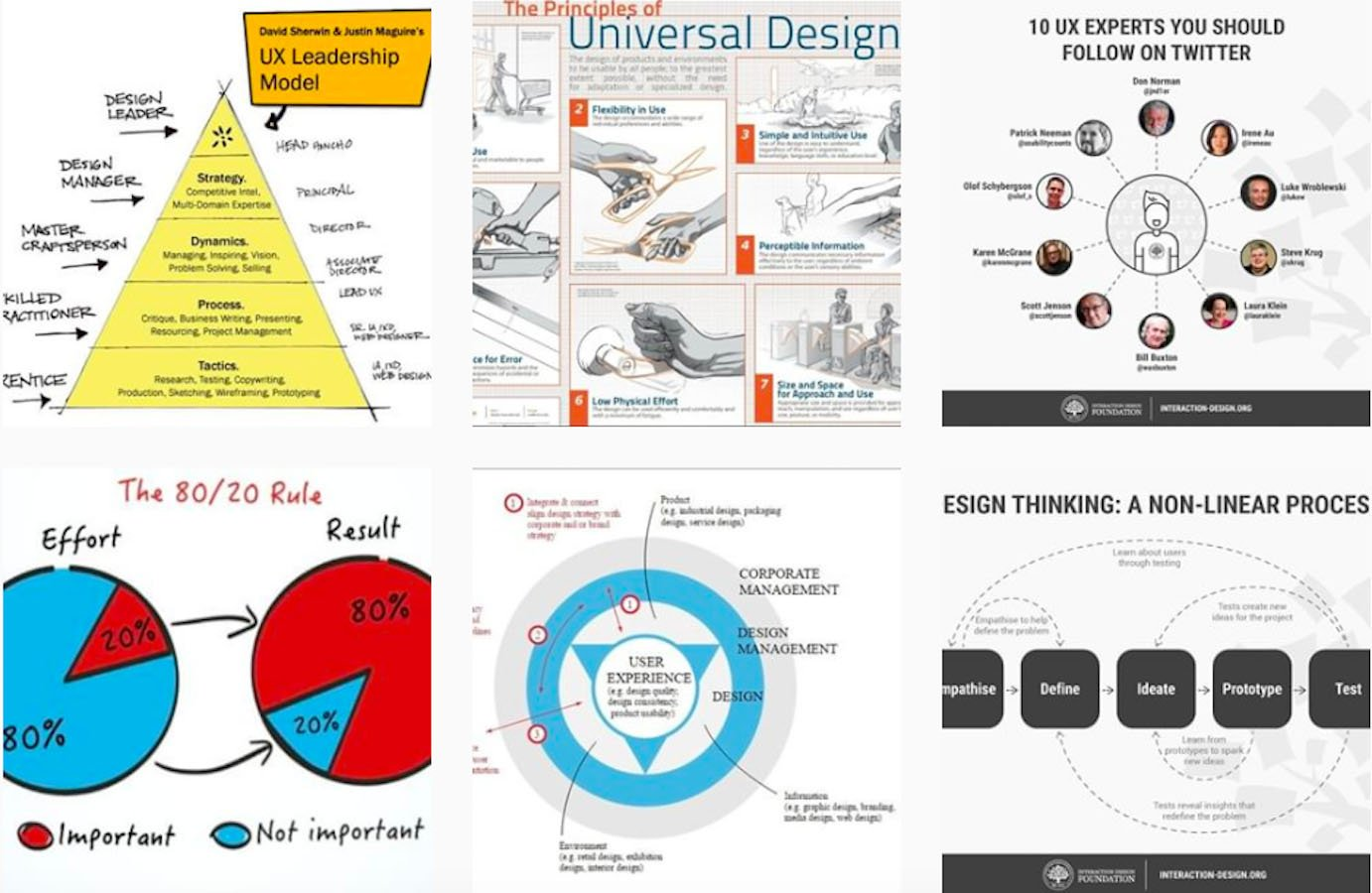Web Design Inspiration: 110+ Accounts On Instagram and 10+ Best UX & Web Design Books in 2020 - interaction design foundation