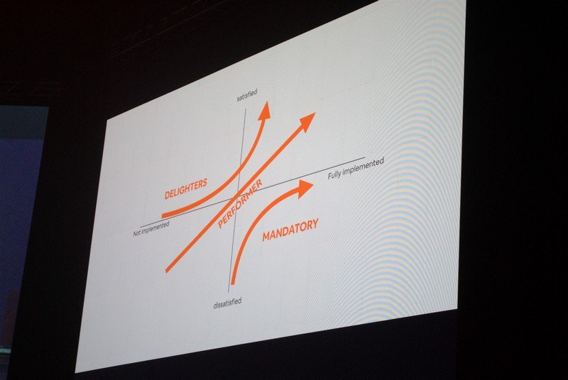 Krupa 2019 UI/UX Design Conference Retrospect - image19