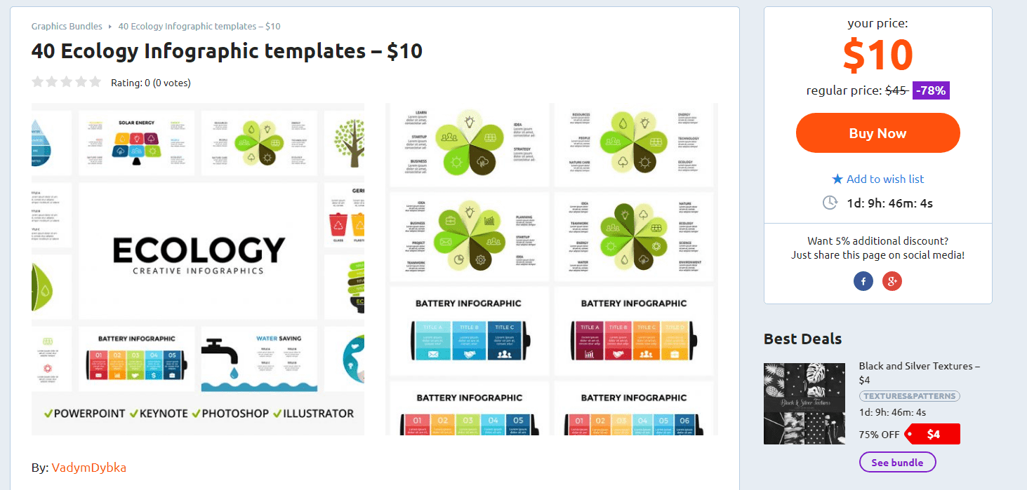 40 Ecology Infographic templates