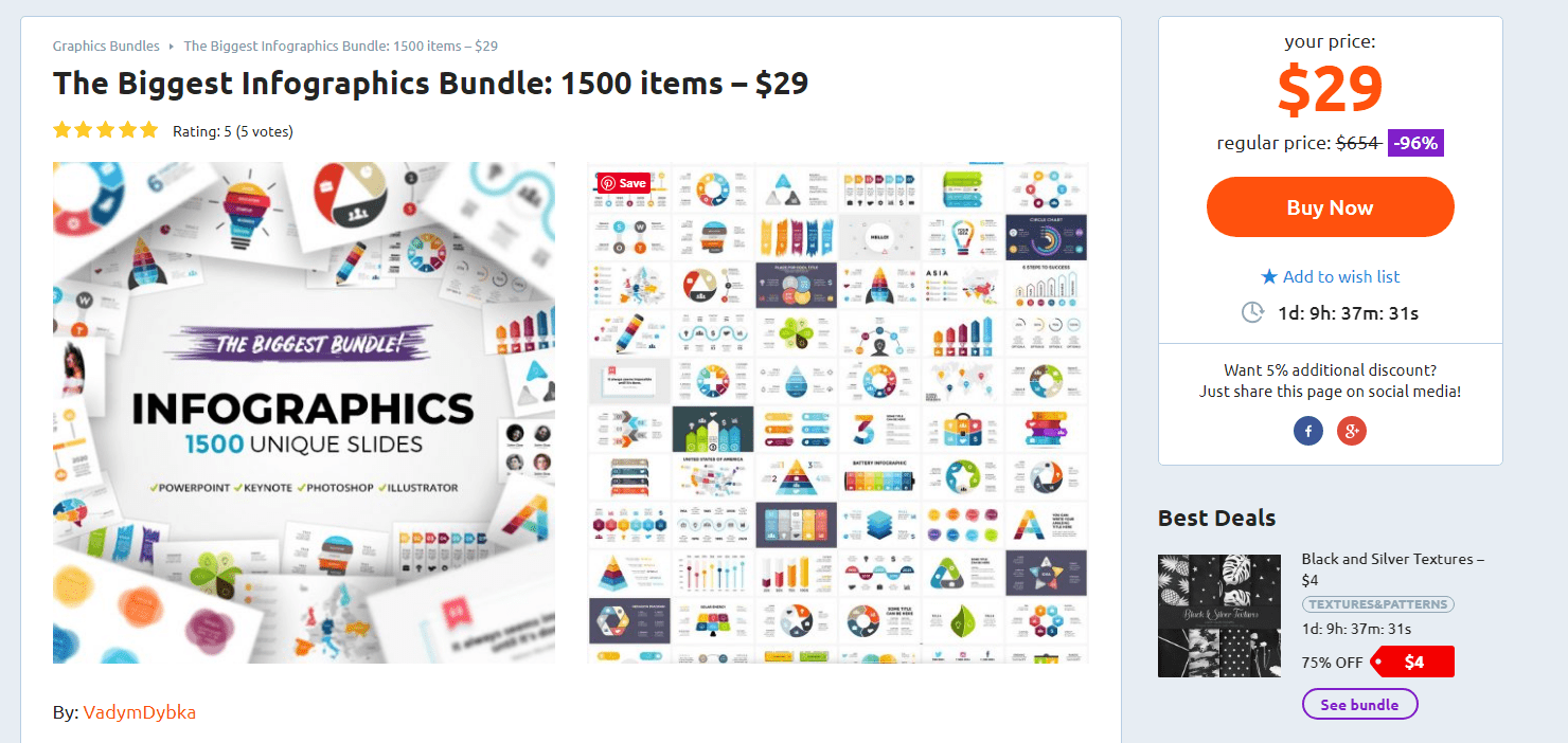 The Biggest Infographics Bundle: 1500 items