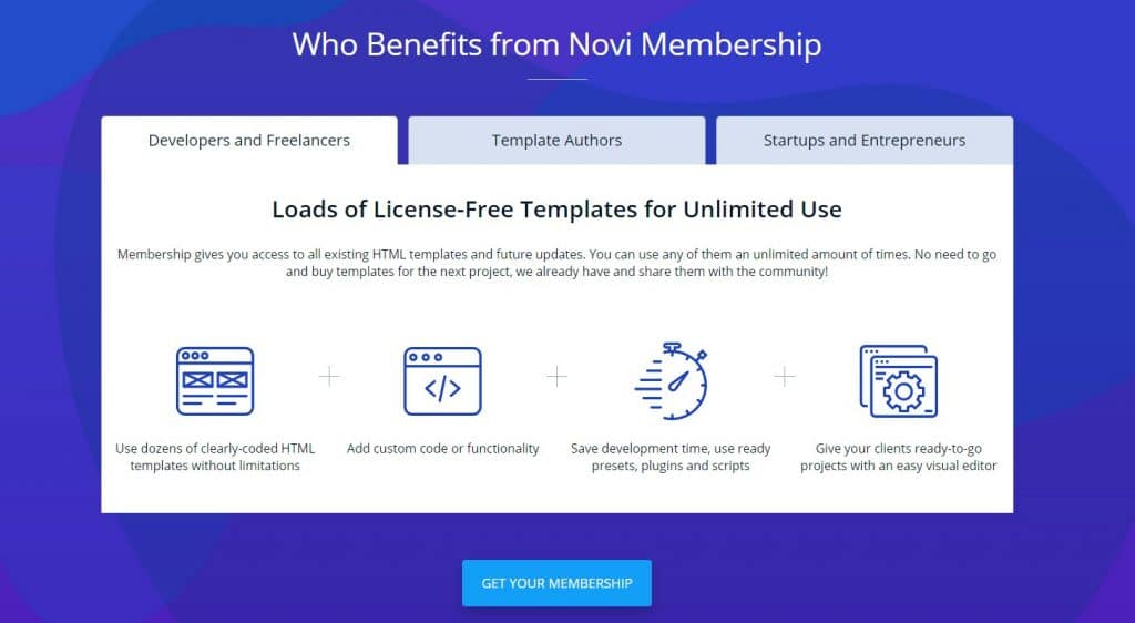 Novi Builder HTML Drag and Drop Builder. All the Ins and Outs - who benefits from novi