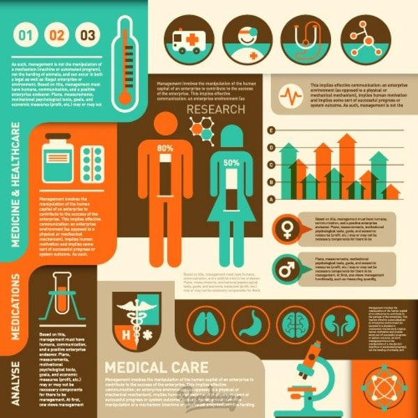 Health care infographic Free vector