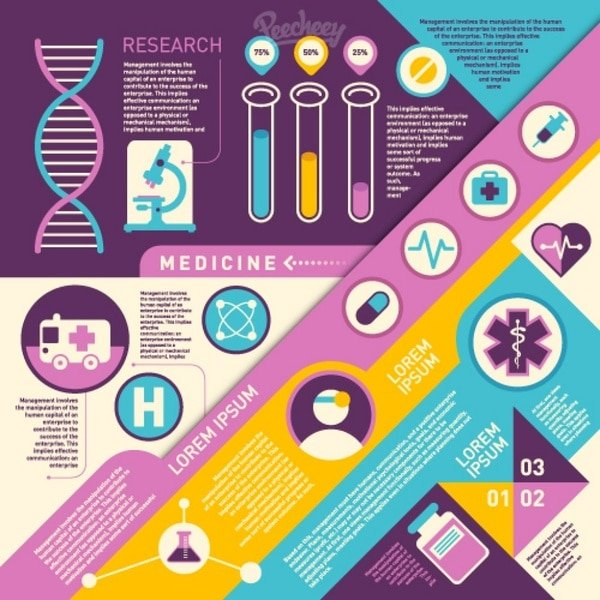 Health medical infographic Free vector