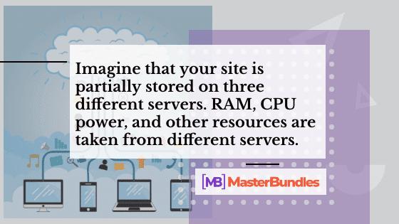 How to Host a Website Cloud Hosting