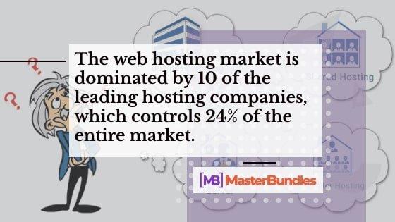 Web Hosting Providers Comparison