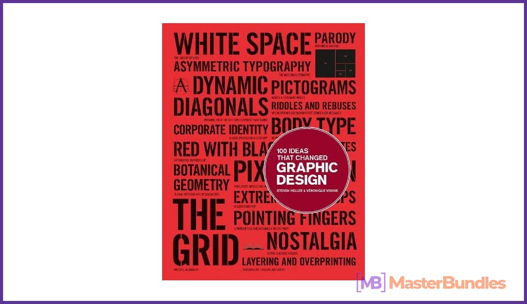95+ Gifts for Graphic Designers 2020 - 100 ideas that changed graphic design 29