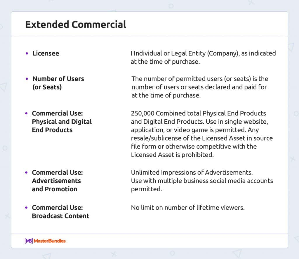 Licensing - Extended Commercial