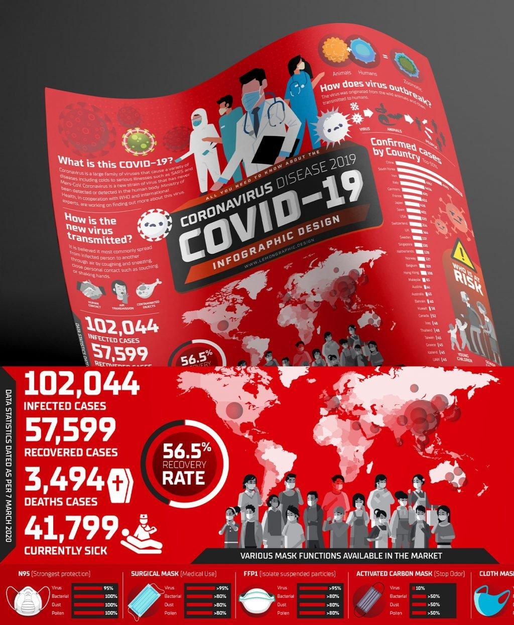 Coronavirus Disease 2020 in Graphic Design: Infographics, PPT Templates, Graphic Elements, Mask Designs - bc6a5f92428315.5e62fcc45bc9e