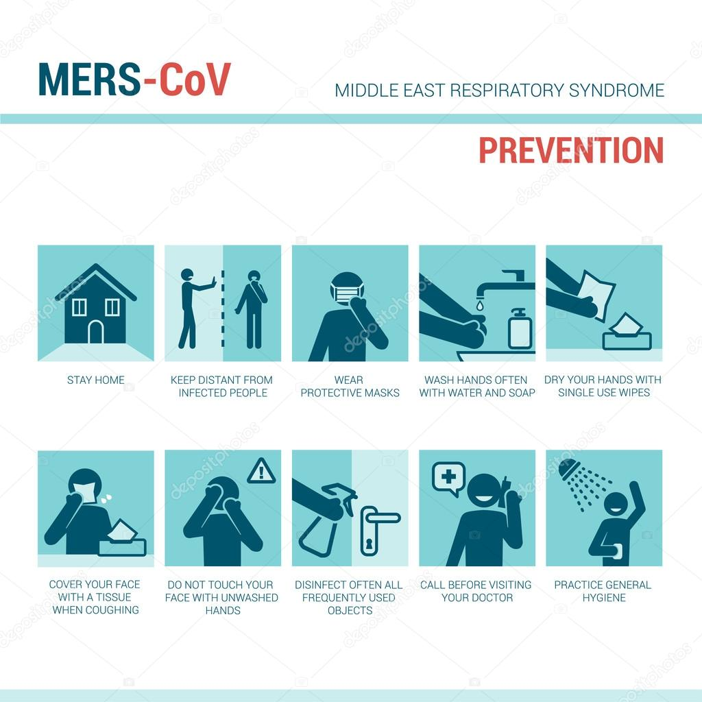 MERS_CoV prevention signs – stock illustration