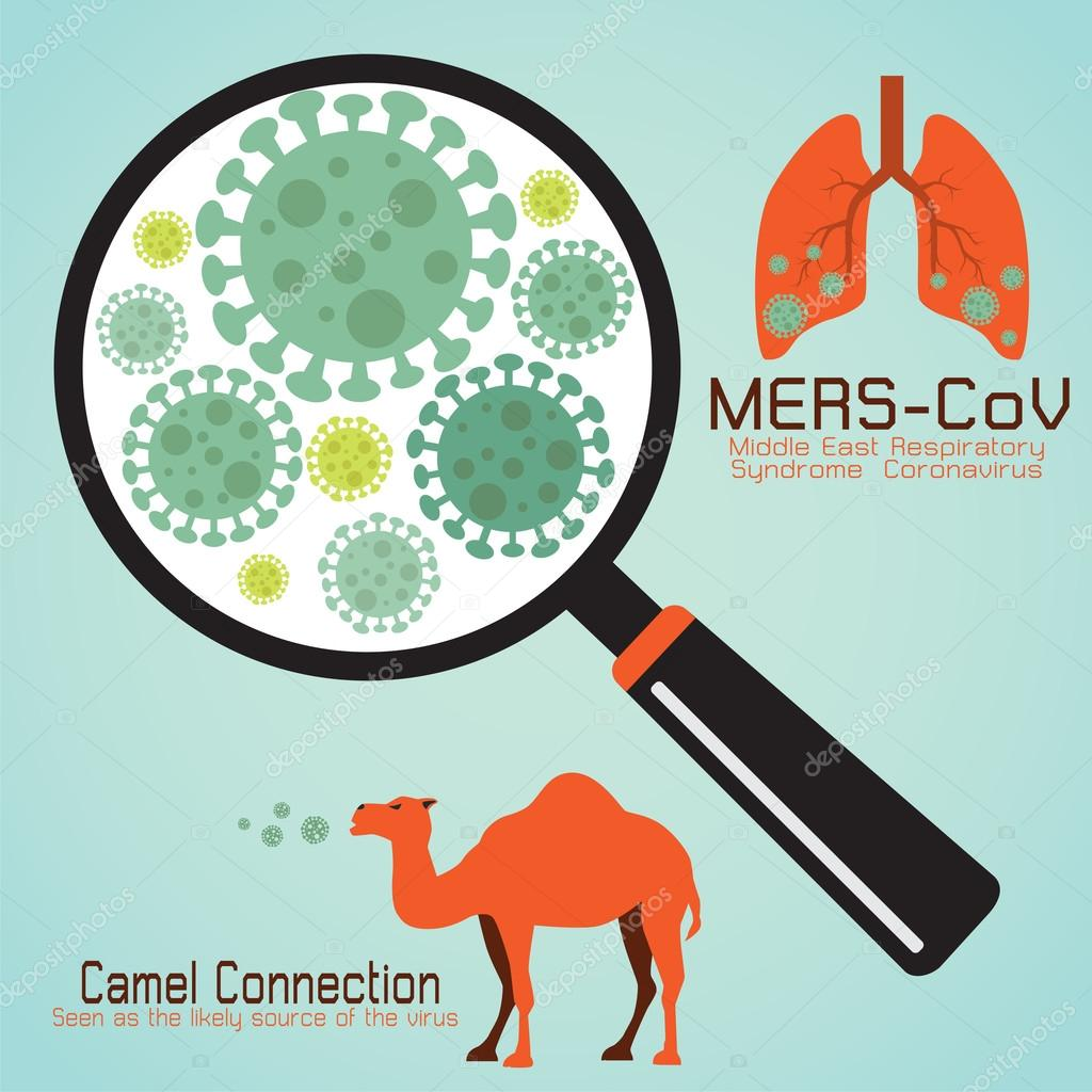 Middle East respiratory syndrome coronavirus (MERS-Co) – stock illustration