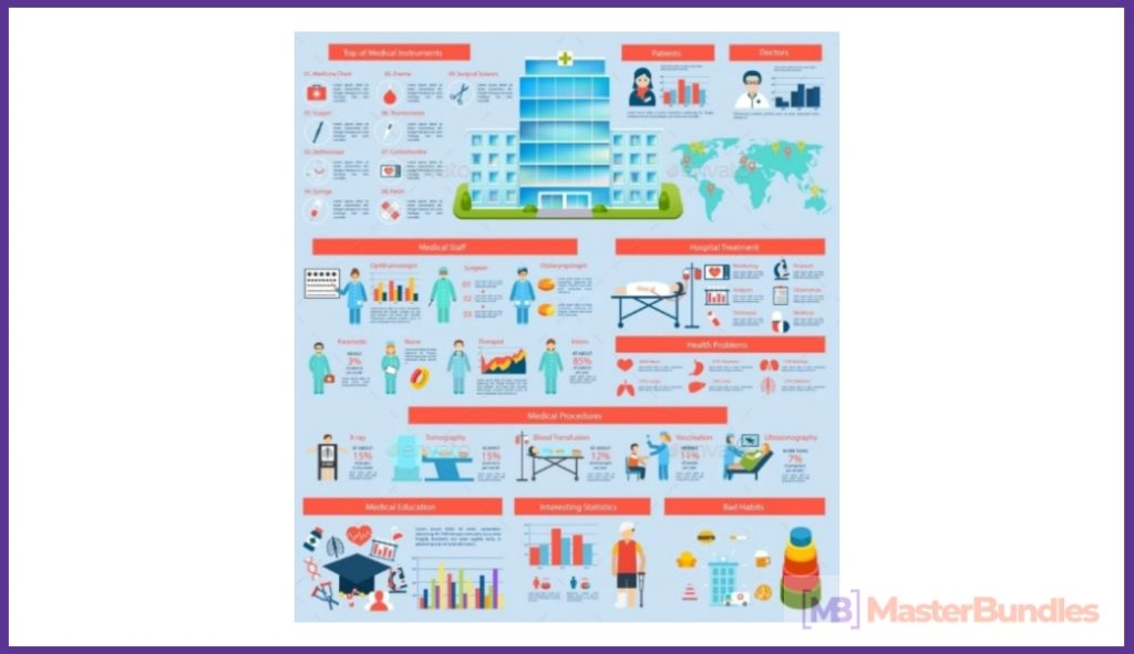 🚑 20+ Medical Infographic Templates, Presentations And Images In 2020 - best medical infographics 2020 01