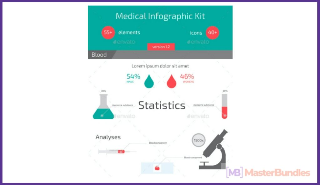 🚑 20+ Medical Infographic Templates, Presentations And Images In 2020 - best medical infographics 2020 06