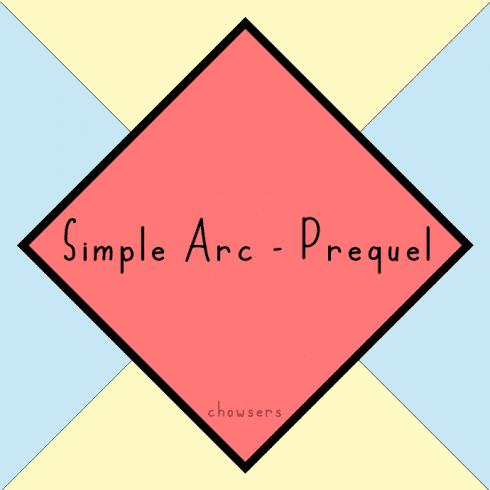 Best Simple Arc - Prequel Simple Print Font 2020 - weefw 490x490