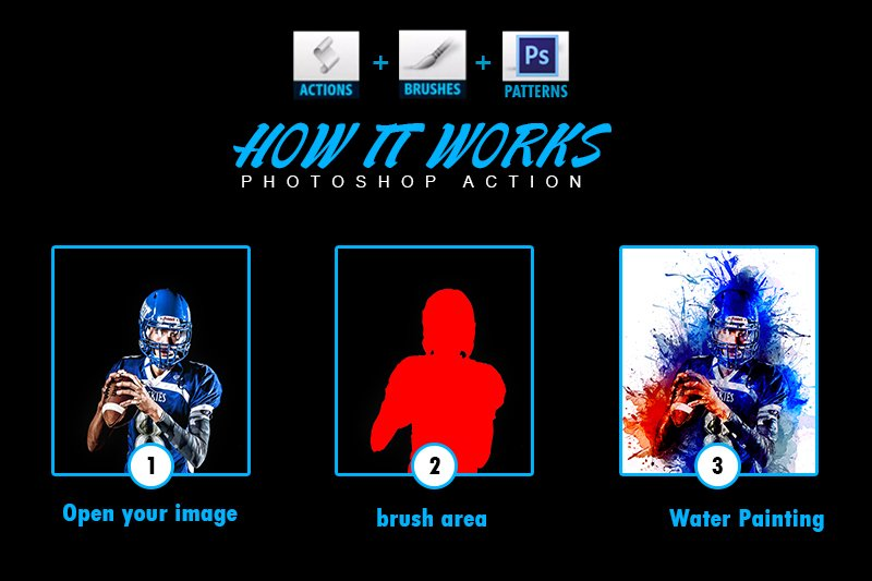11-In-1 Elegant Watercolor Photoshop Actions Bundle - preview 6