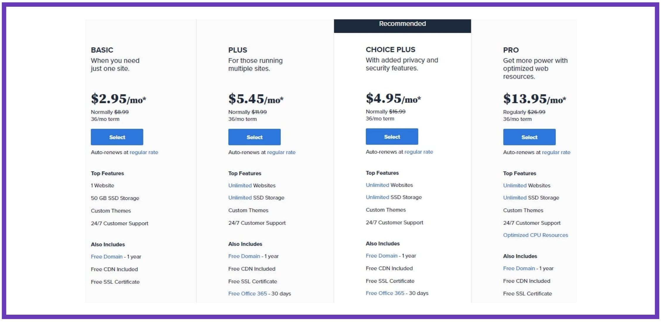 Bluehost Review 2021: Recommended Hosting For WordPress Since 2005 - bluehost review 2
