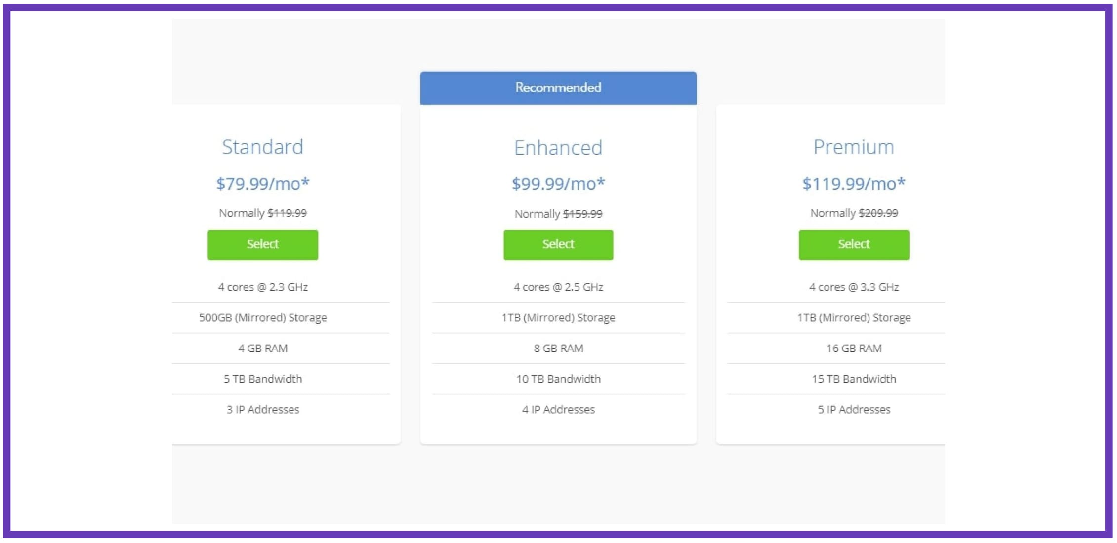 Bluehost Review 2021: Recommended Hosting For WordPress Since 2005 - bluehost review 3