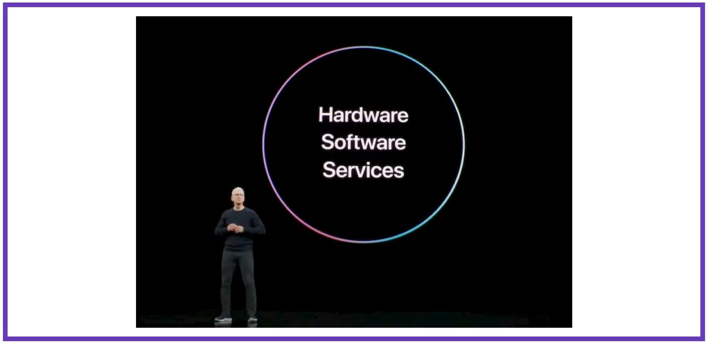 Apple's presentation in 2019.
