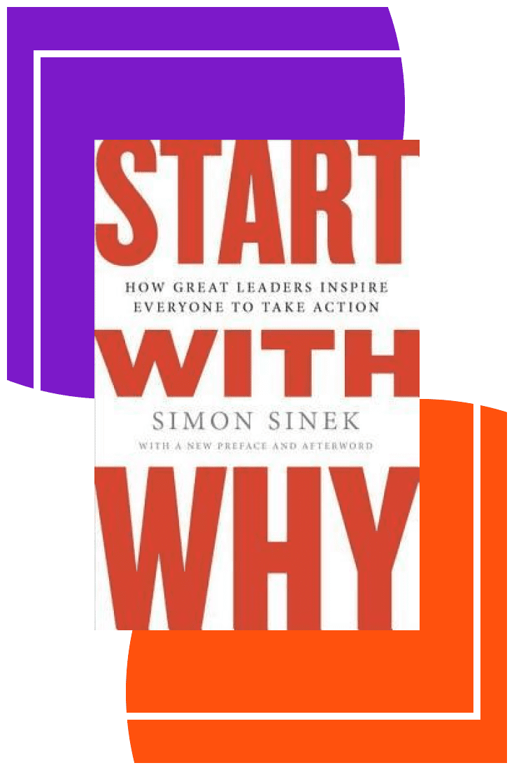Start with Why: How Great Leaders Inspire Everyone to Take Action by Simon Sinek. Cover Collage.