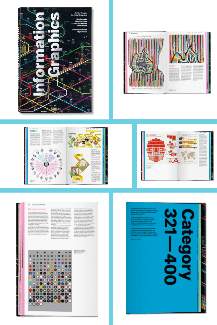 Information Graphics (JUMBO). Cover Collage.