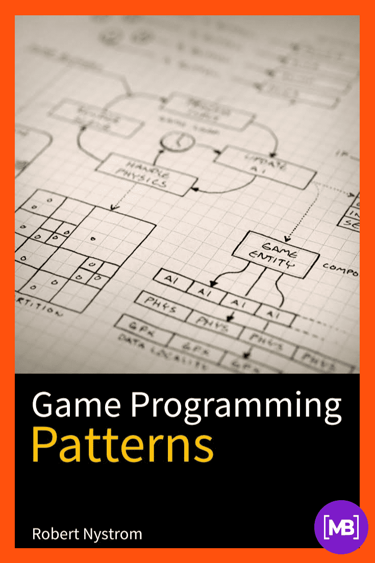 Game Programming Patterns by Robert Nystrom. Cover Collage.