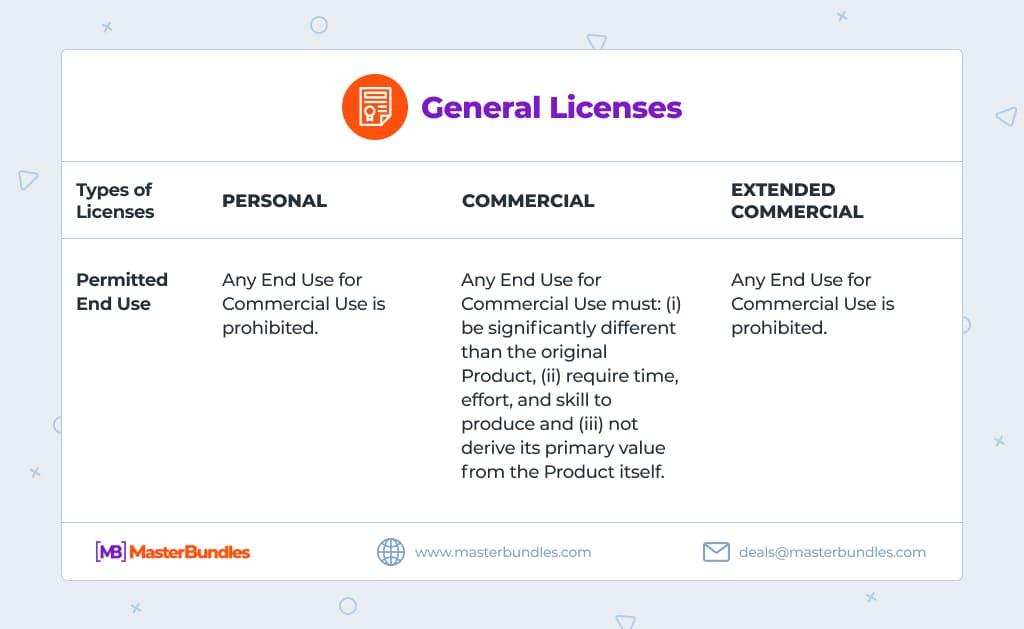 General Licenses MasterBundles.