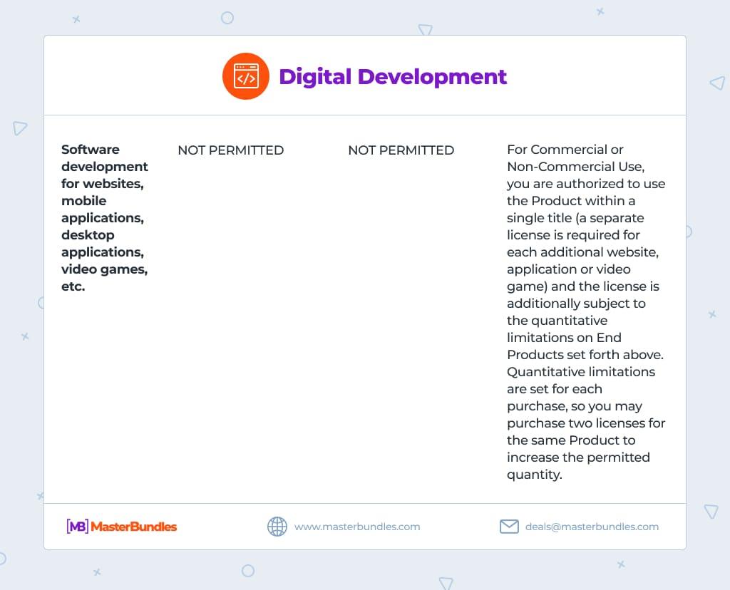 Digital Development Licenses MasterBundles.