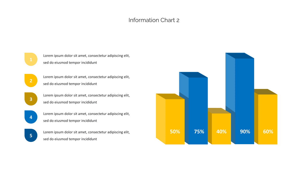Chart in yellow and blue with percentages.
