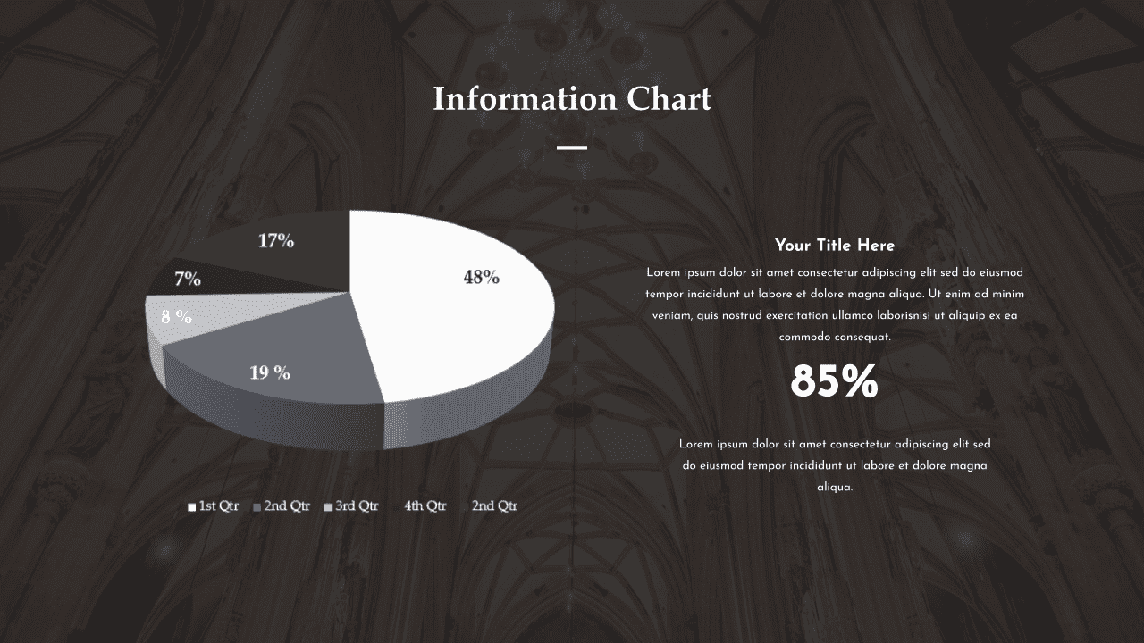 Pie chart with percentages.