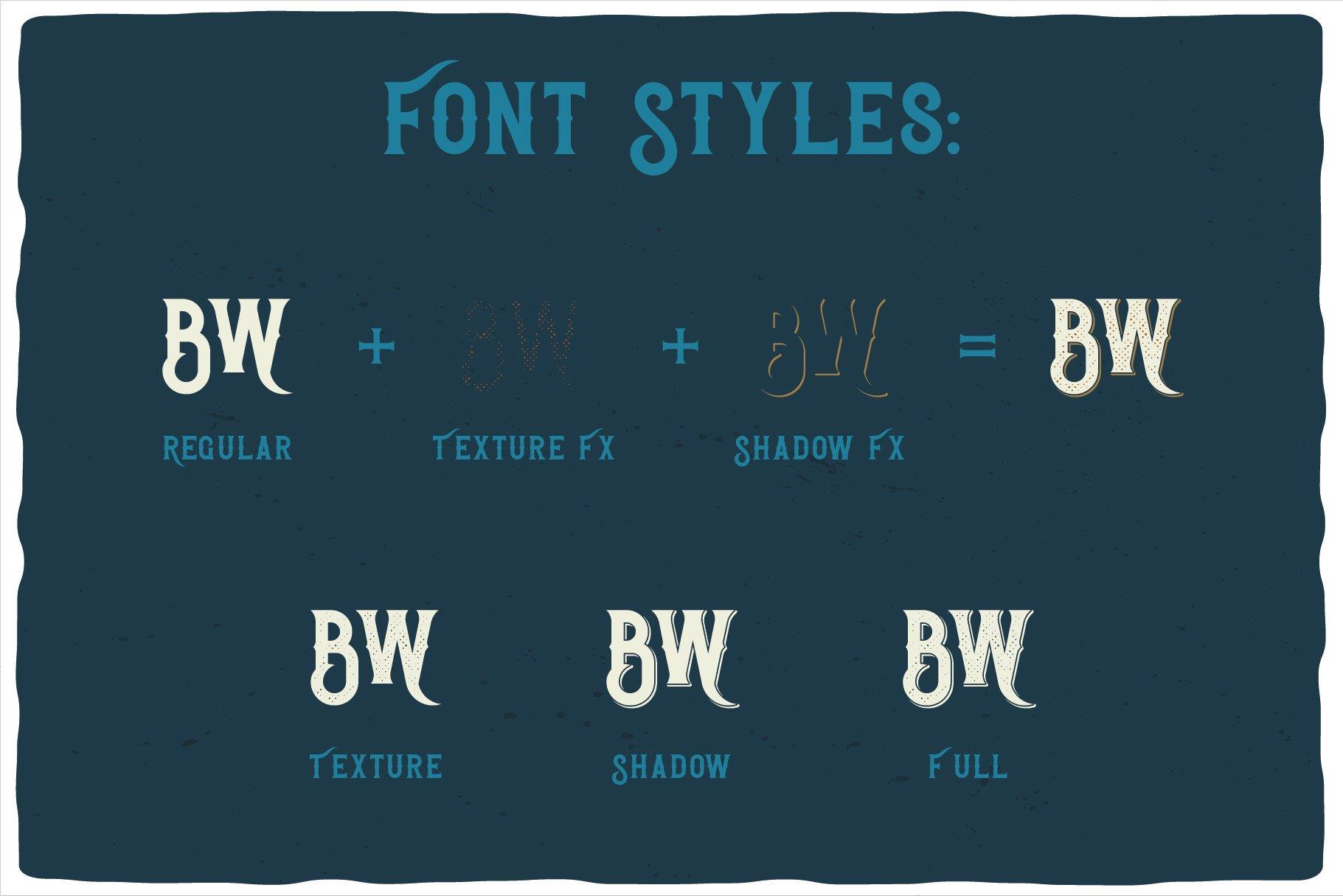 All font options.