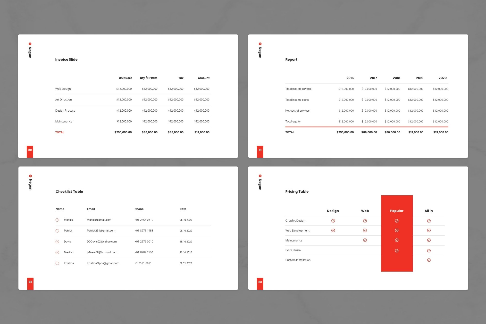 The commercial part of the template. Here are tables of pricing, budget, investment, etc.