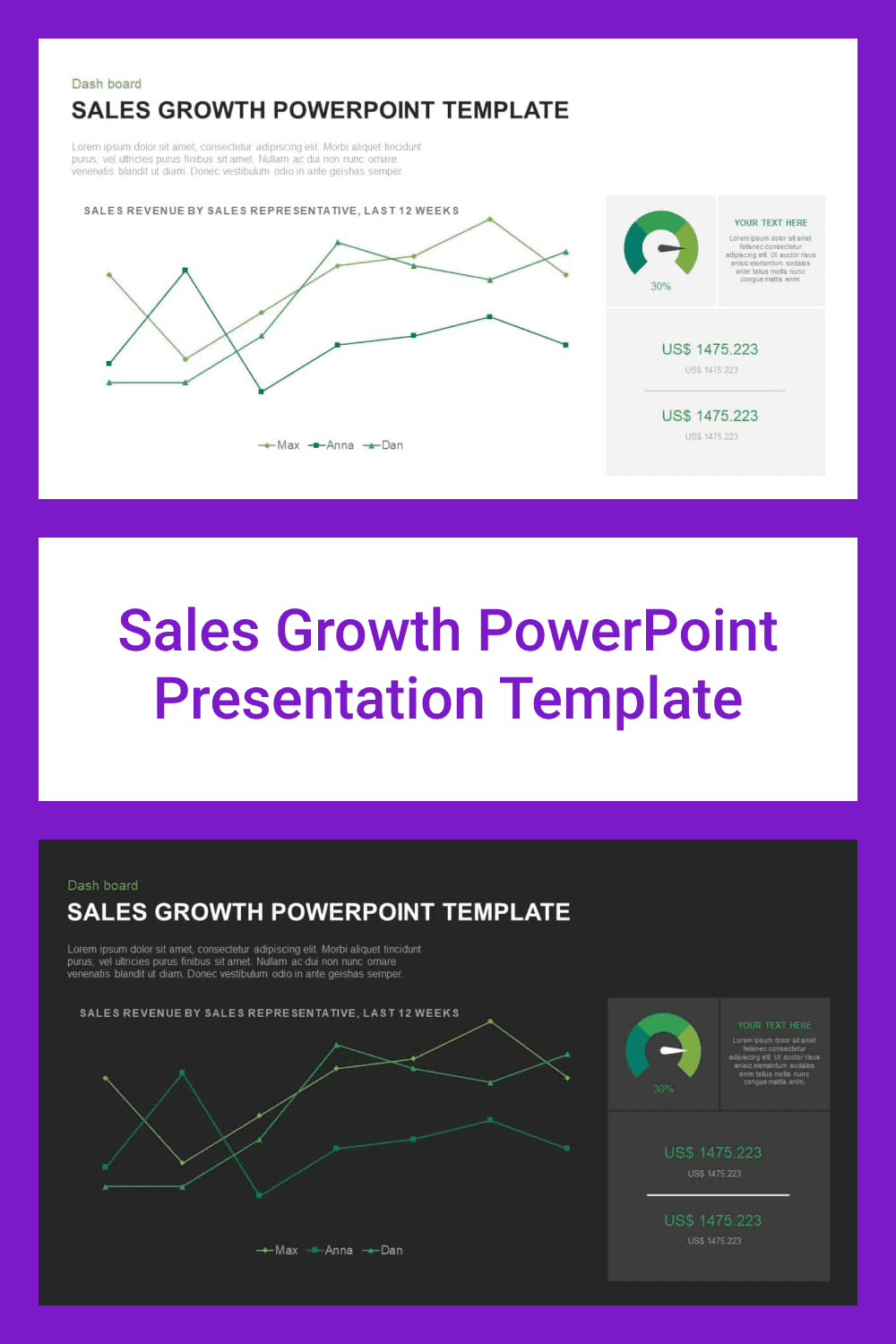 Sales Growth PowerPoint Presentation Template.
