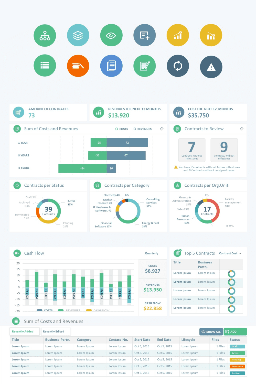 Sales Manager PowerPoint Dashboard.