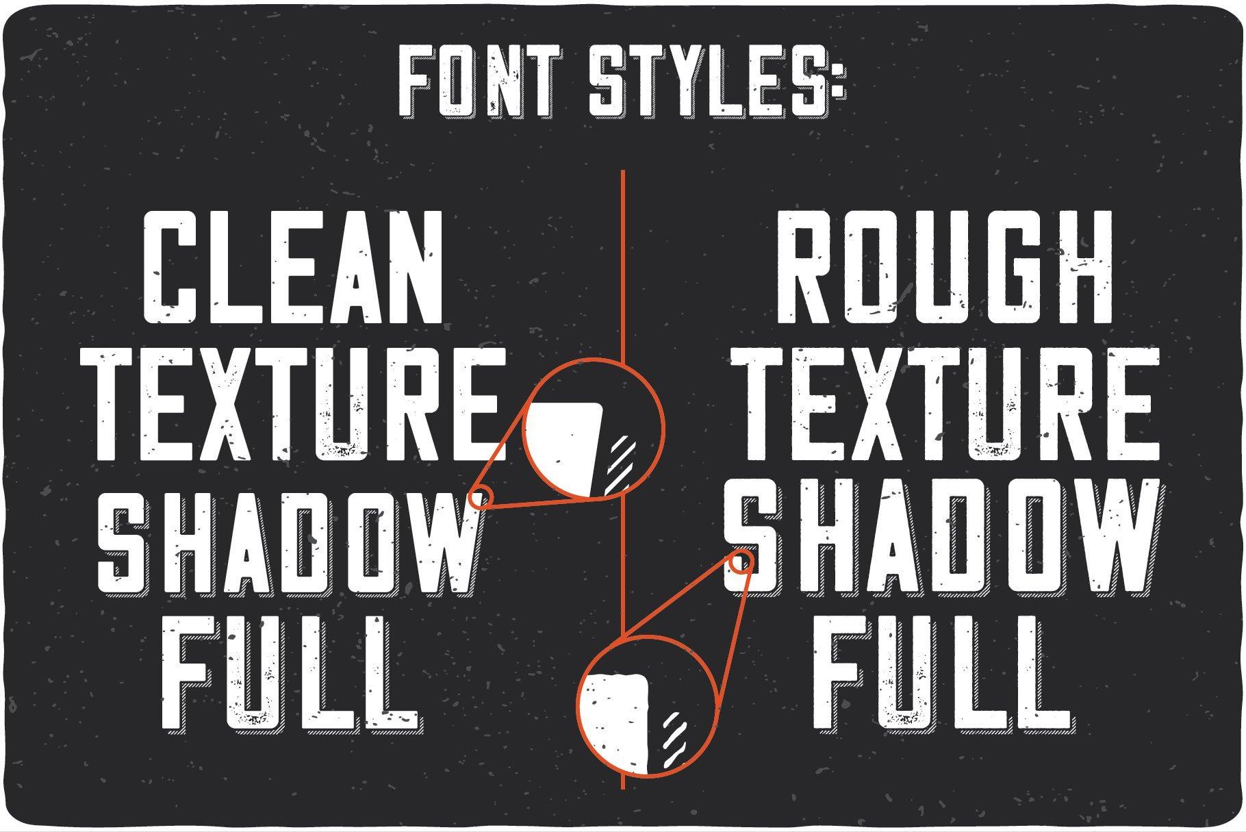 White on black font styles.