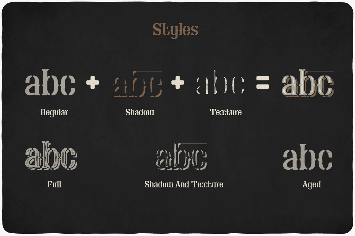 All styles of Schnaps Typeface.