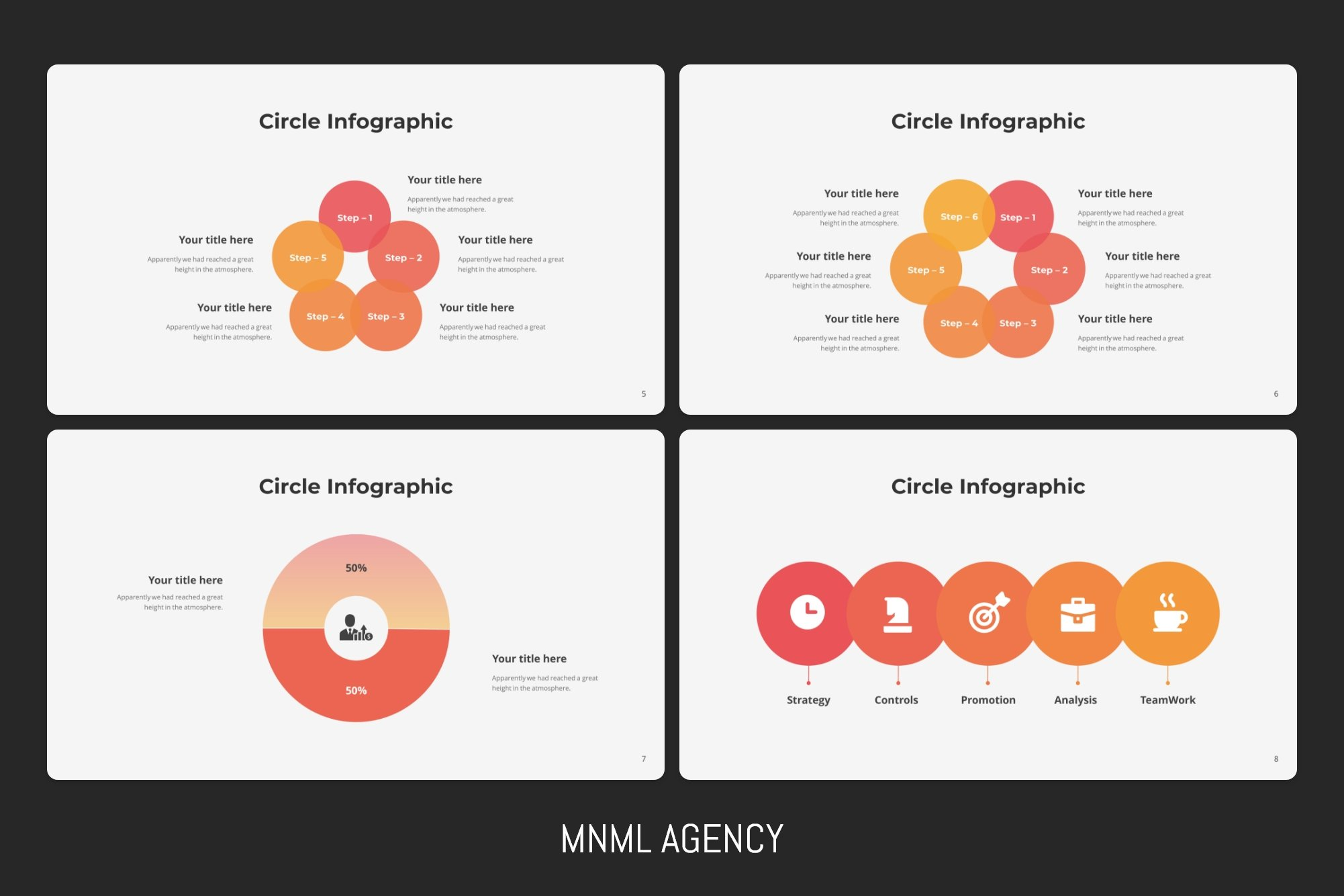 Different types of infographics.