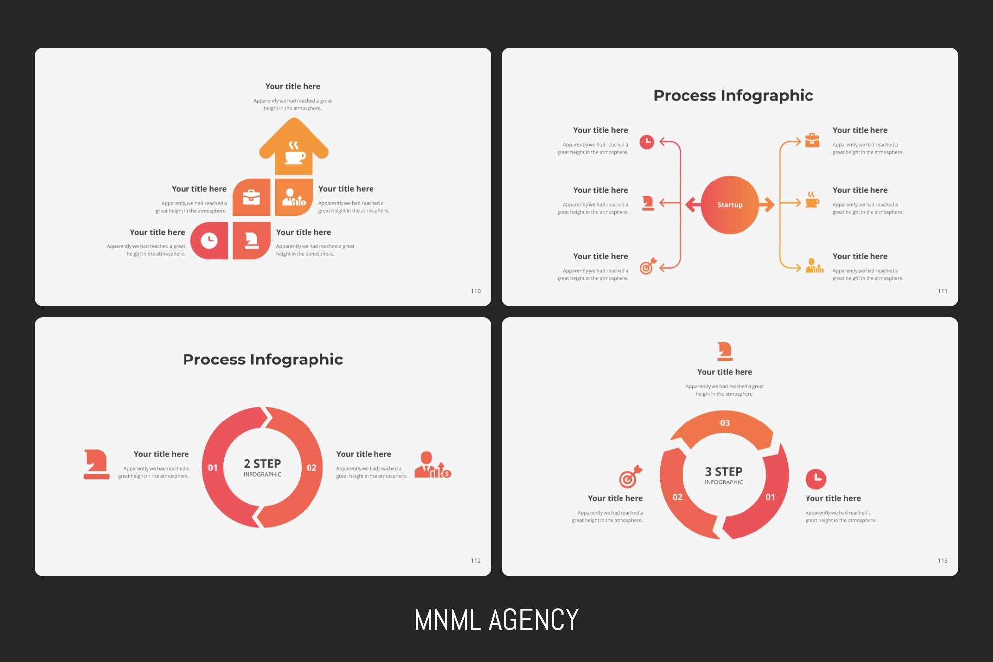 Process infographics with all steps of create project.