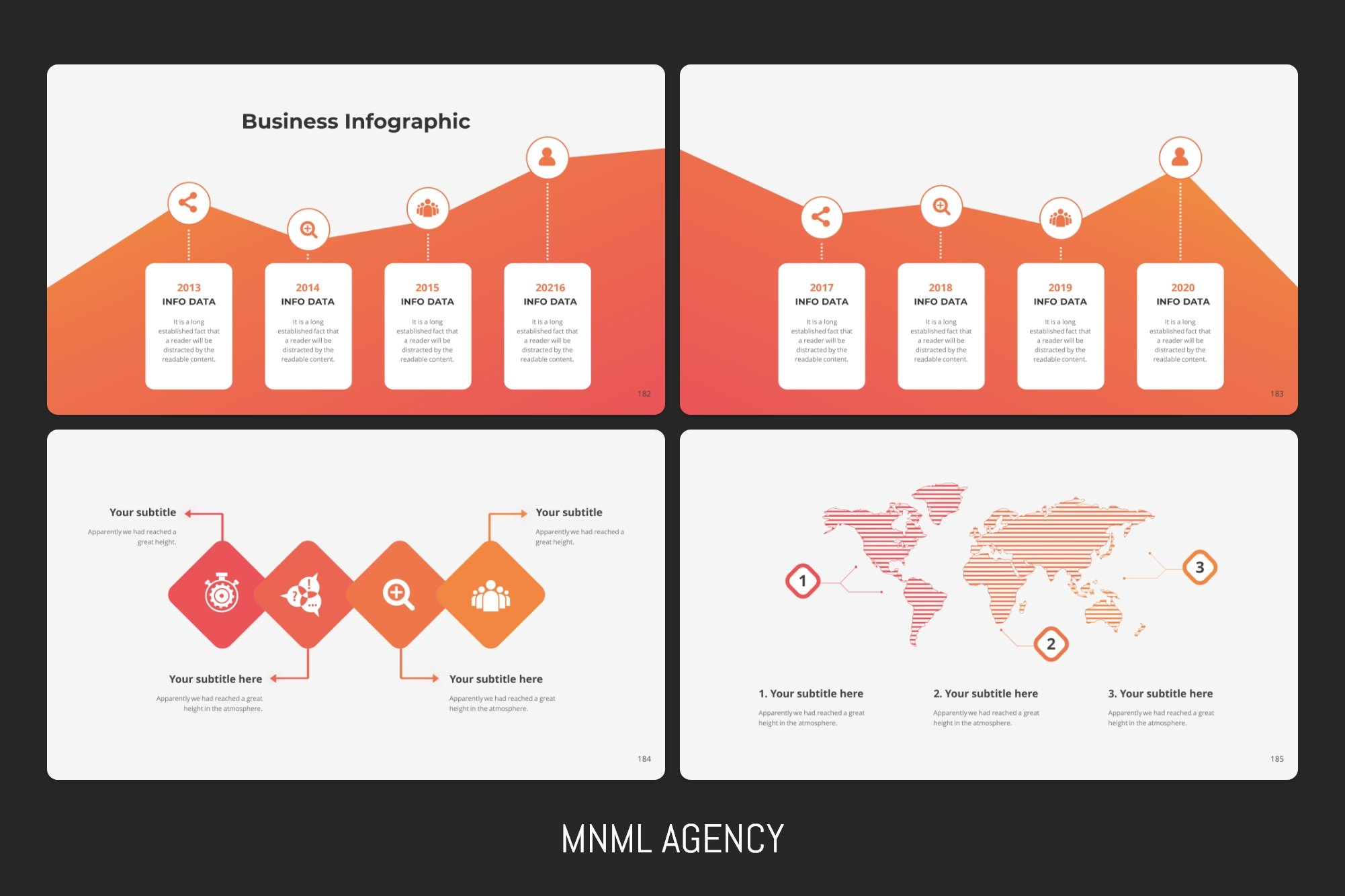 Business infographics and some maps.