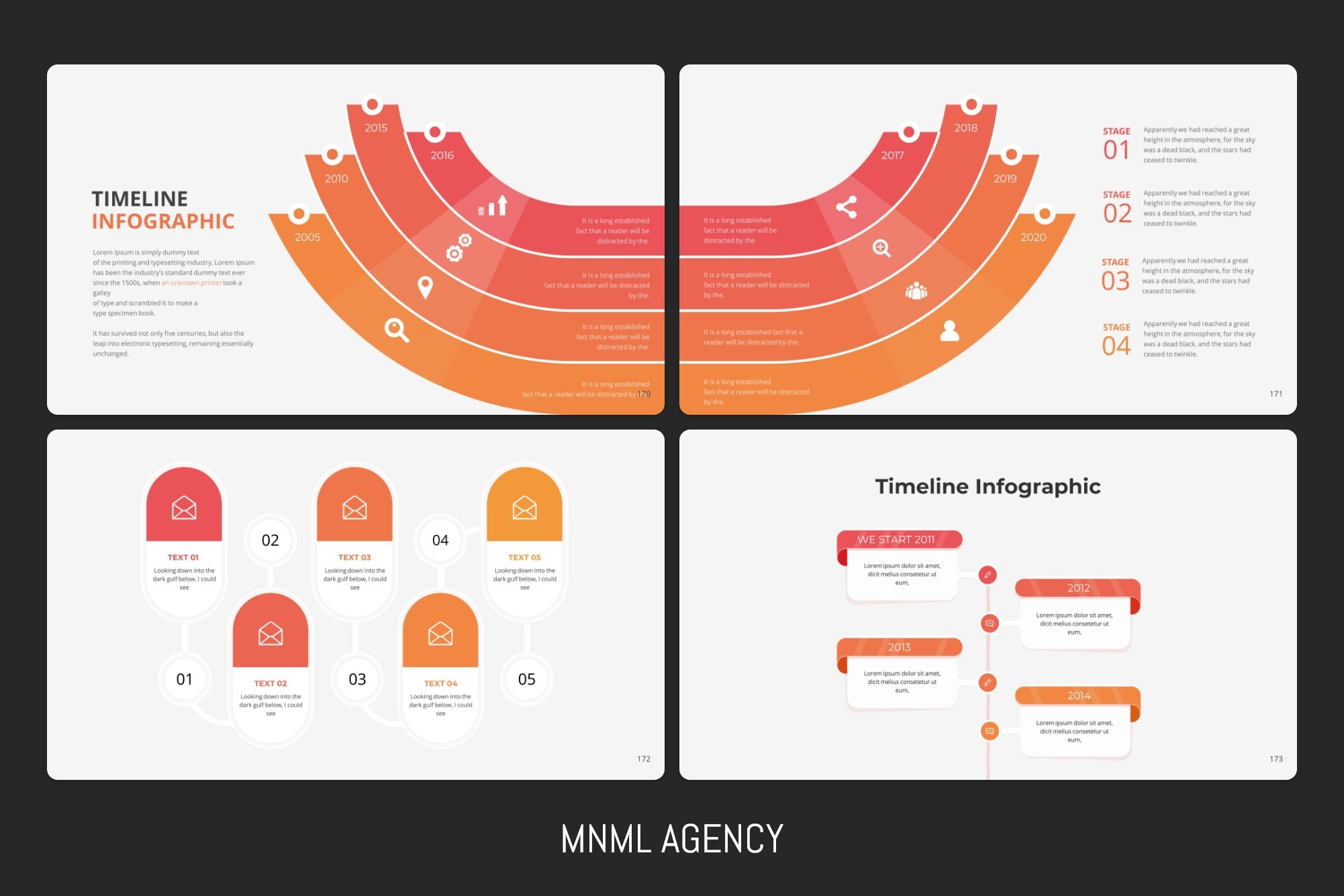 Infographics are like cards.