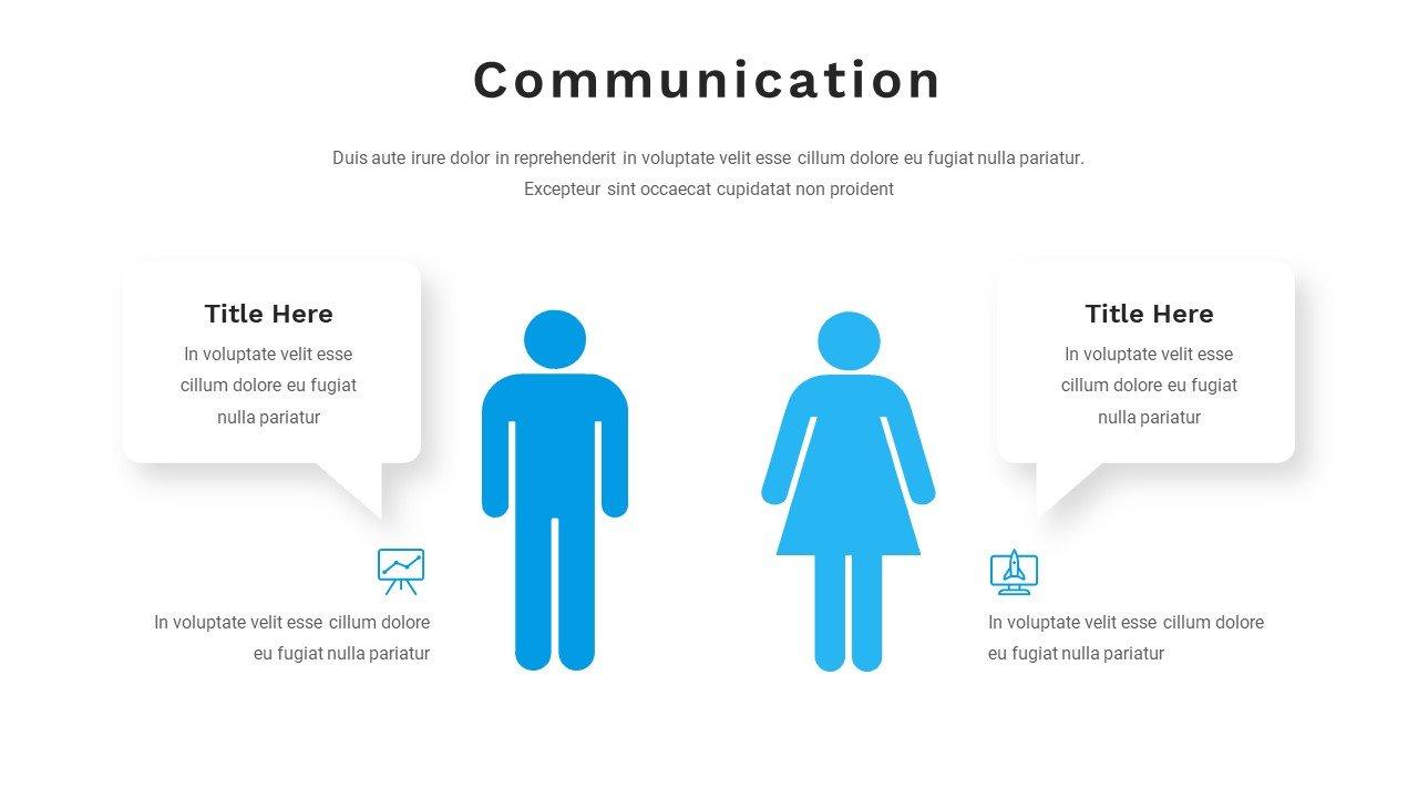 Gender comparison based on some indicators.