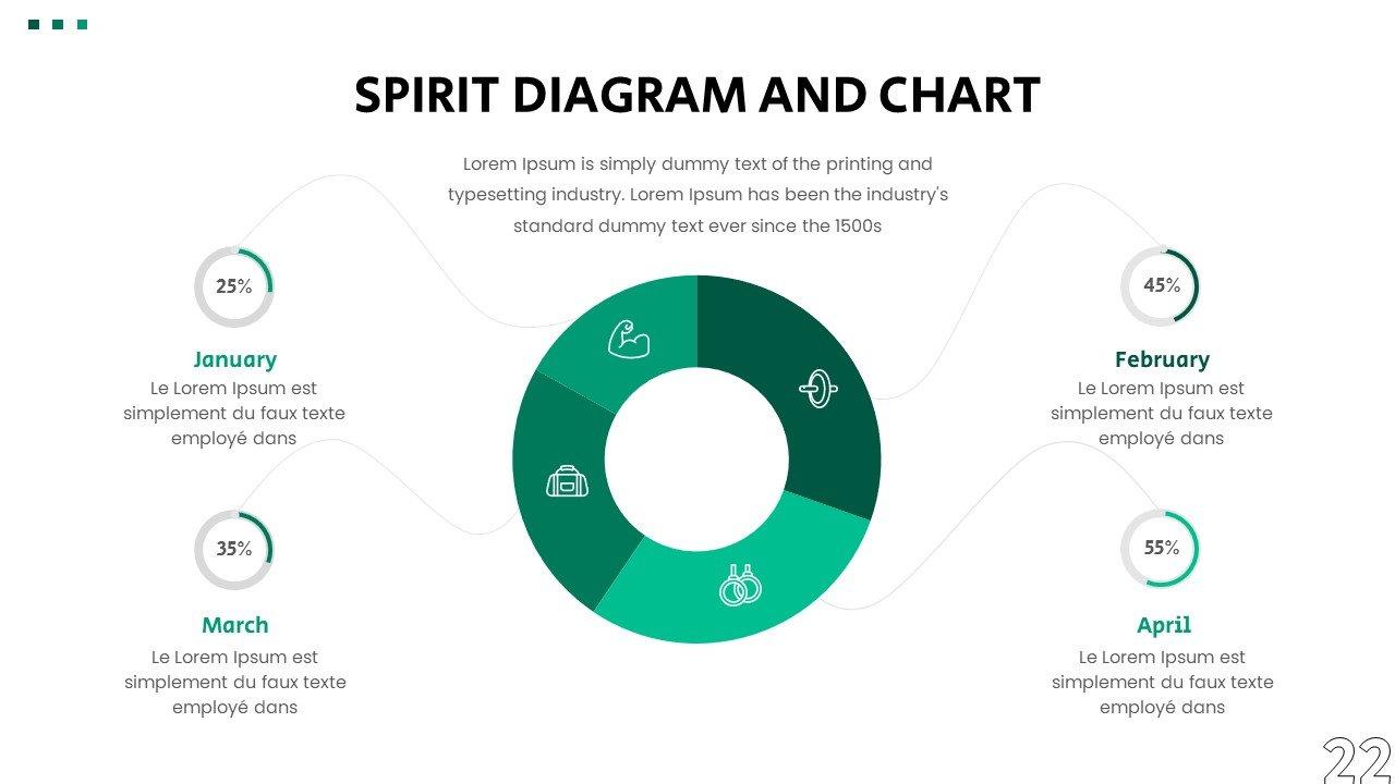 Classic circular infographics.