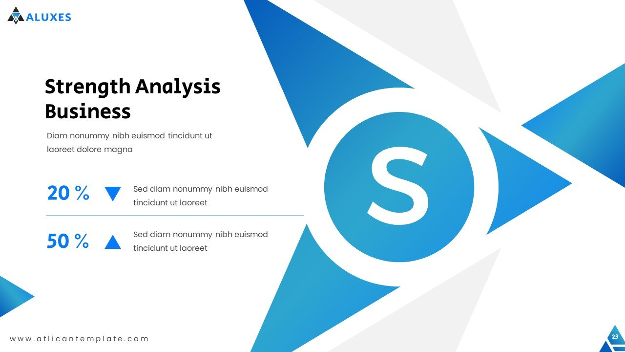 The SWOT analysis in the template is presented separately for each element. This slide highlights strengths.