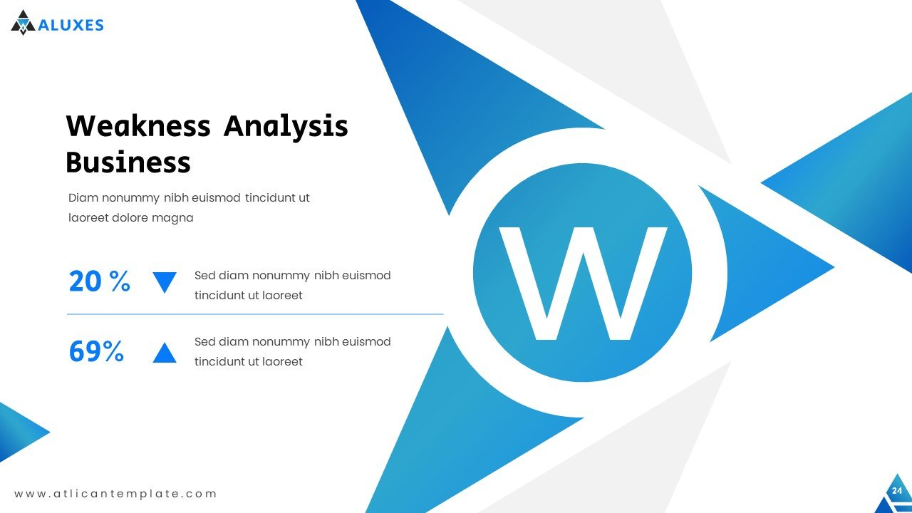 The SWOT analysis in the template is presented separately for each element. This slide highlights weakness.