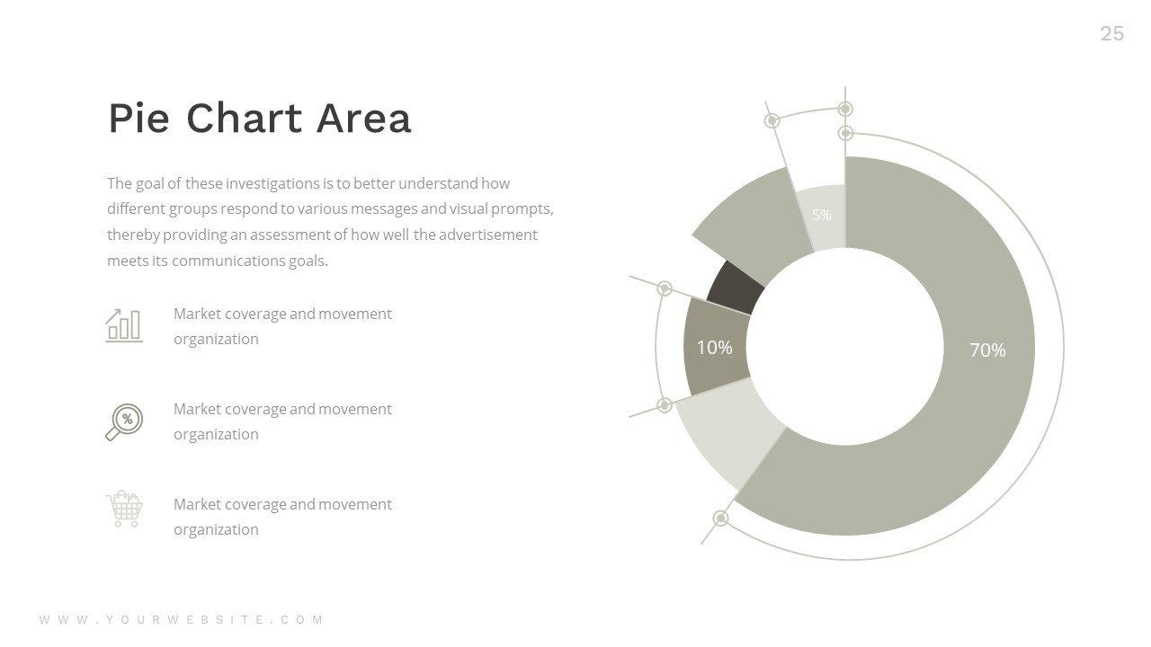 Pie chart area in pastel colors.