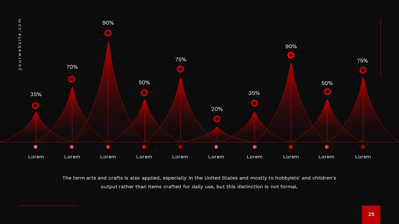 These are red infographic mountains.