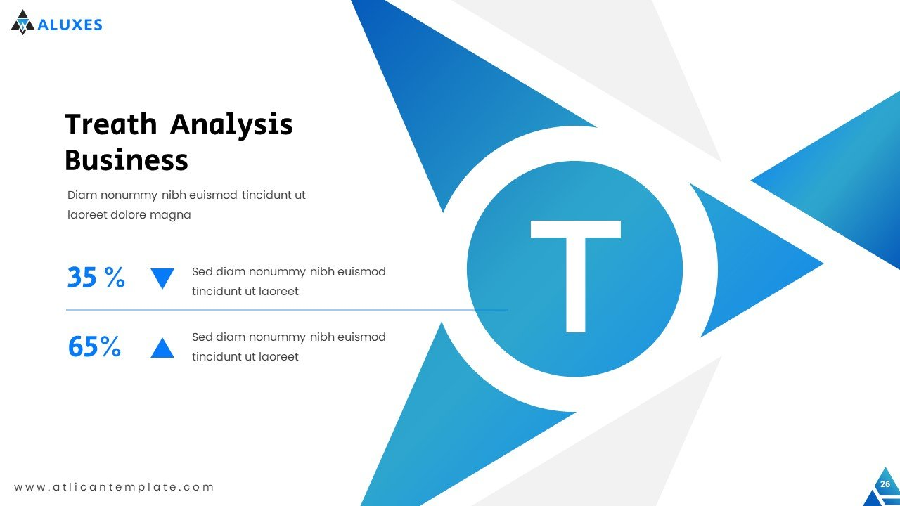 The SWOT analysis in the template is presented separately for each element. This slide highlights treath.